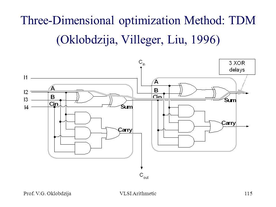 Three-Dimensional optimization Method: TDM (Oklobdzija, Villeger, Liu, 1996)