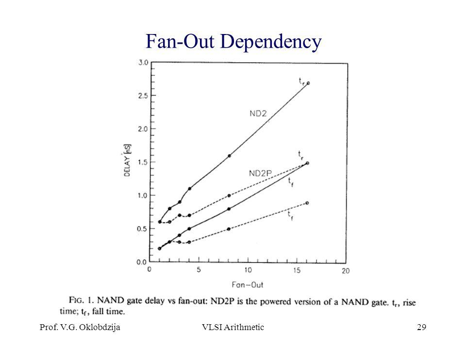 Fan-Out Dependency Prof. V.G. Oklobdzija VLSI Arithmetic