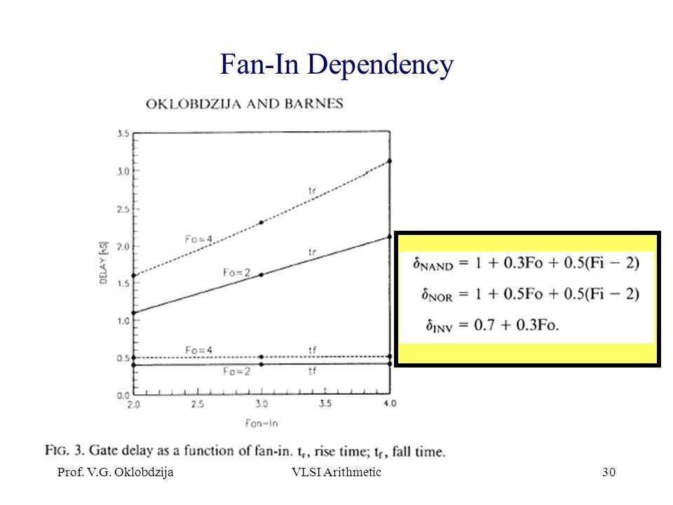 Fan-In Dependency Prof. V.G. Oklobdzija VLSI Arithmetic