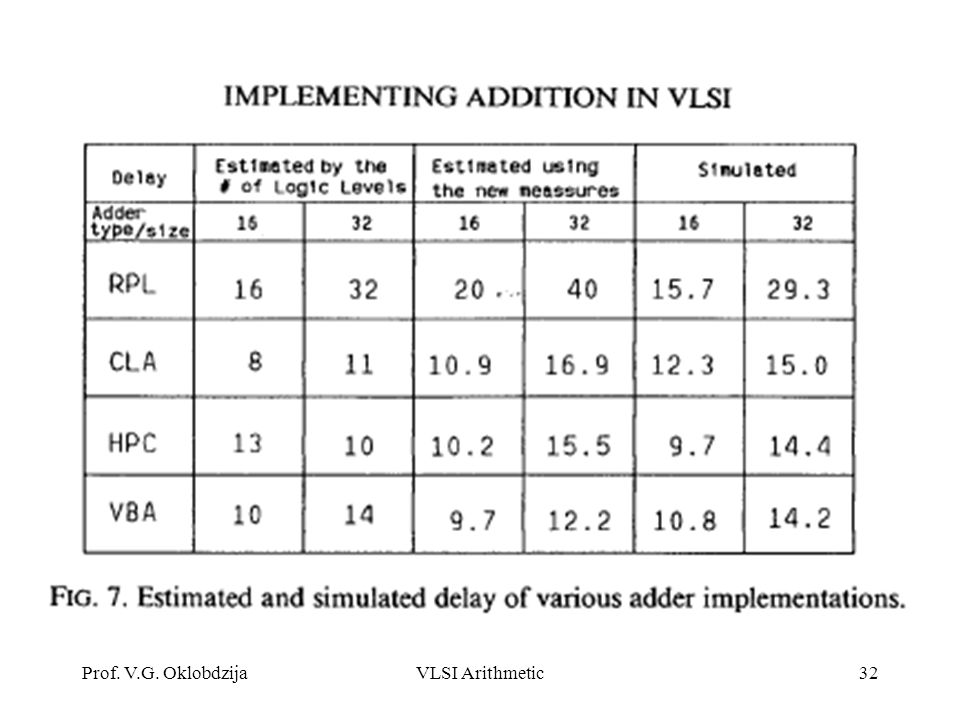 Prof. V.G. Oklobdzija VLSI Arithmetic