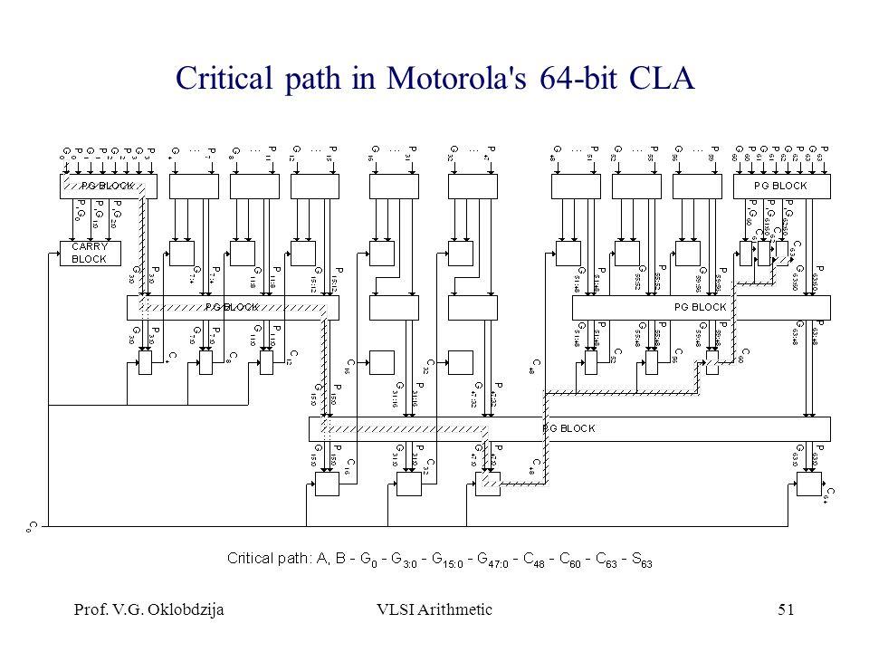 Critical path in Motorola s 64-bit CLA