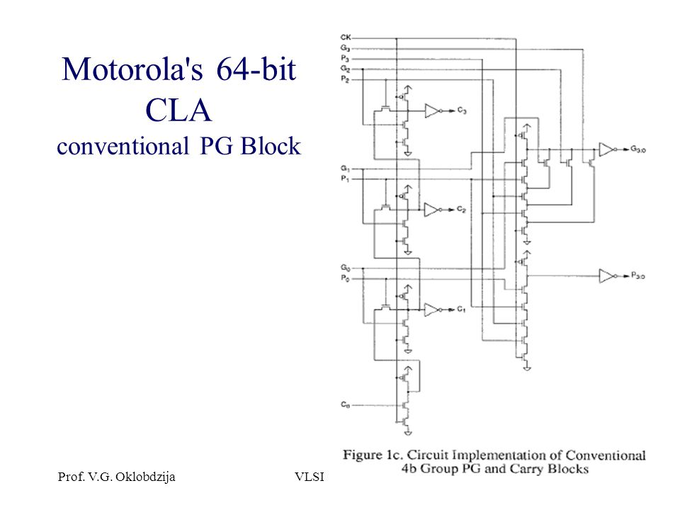 Motorola s 64-bit CLA conventional PG Block