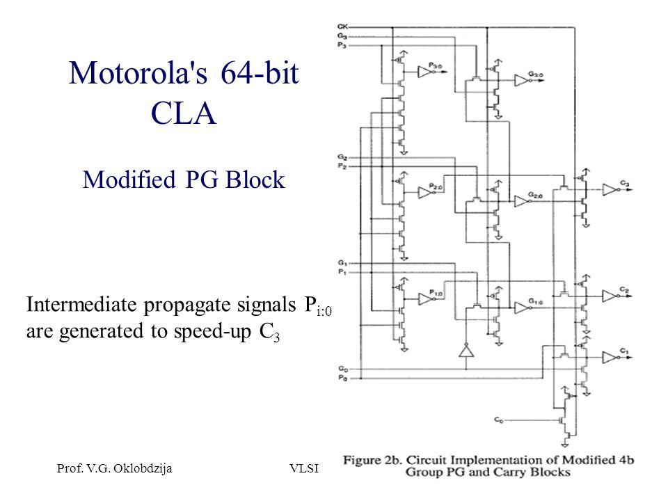 Motorola s 64-bit CLA Modified PG Block