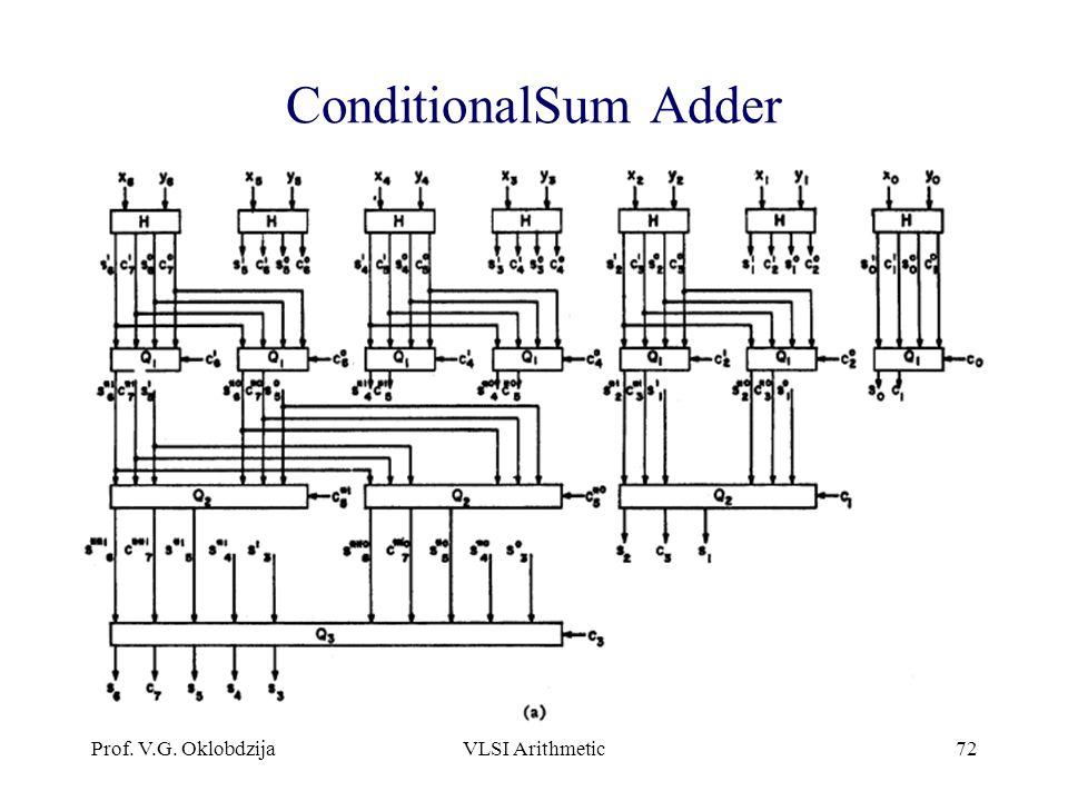 ConditionalSum Adder Prof. V.G. Oklobdzija VLSI Arithmetic