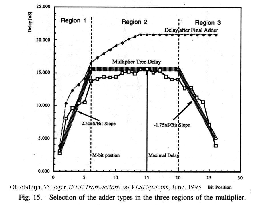 Oklobdzija, Villeger, IEEE Transactions on VLSI Systems, June, 1995