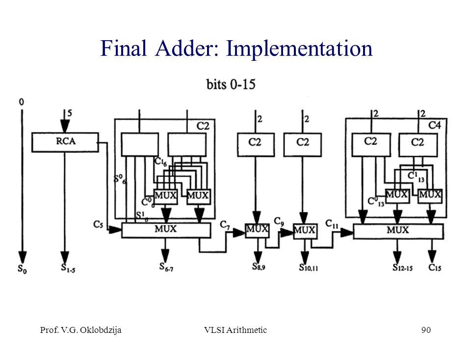 Final Adder: Implementation