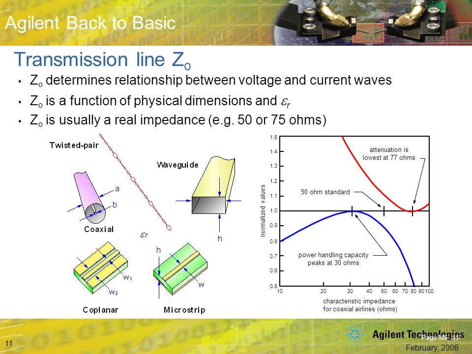 Transmission line Zo Zo determines relationship between voltage and current waves. Zo is a function of physical dimensions and r.