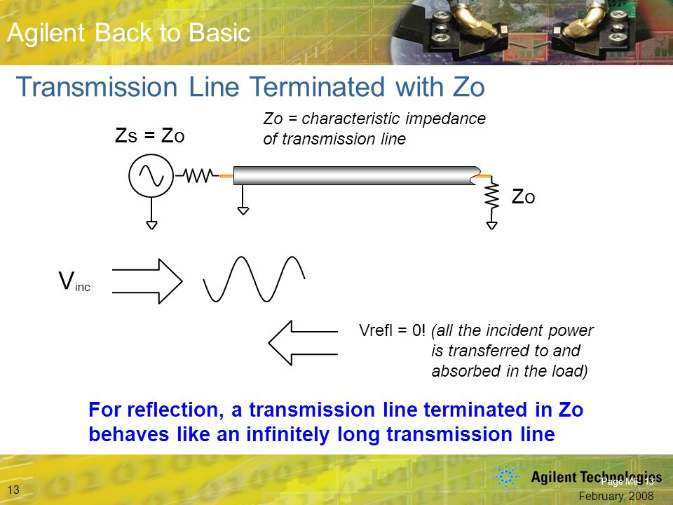 Transmission Line Terminated with Zo