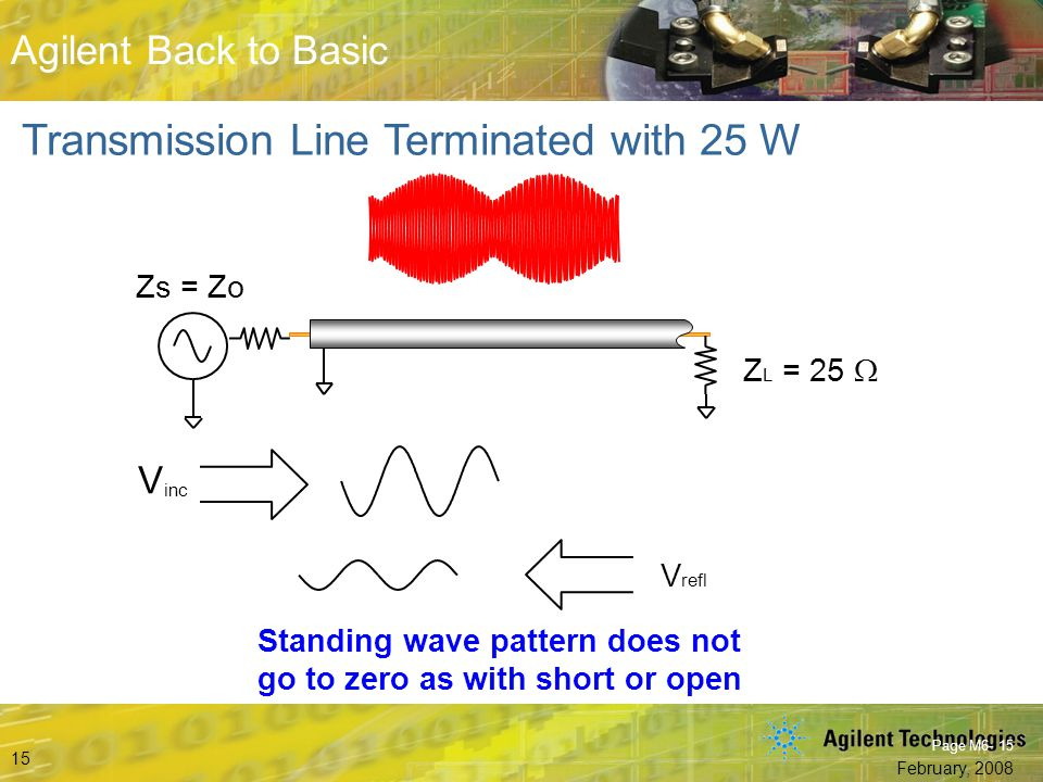Transmission Line Terminated with 25 W