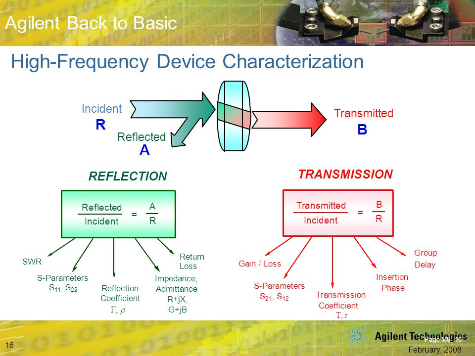 High-Frequency Device Characterization