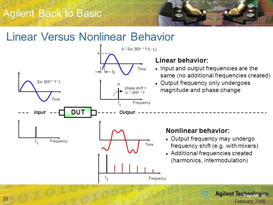 Linear Versus Nonlinear Behavior
