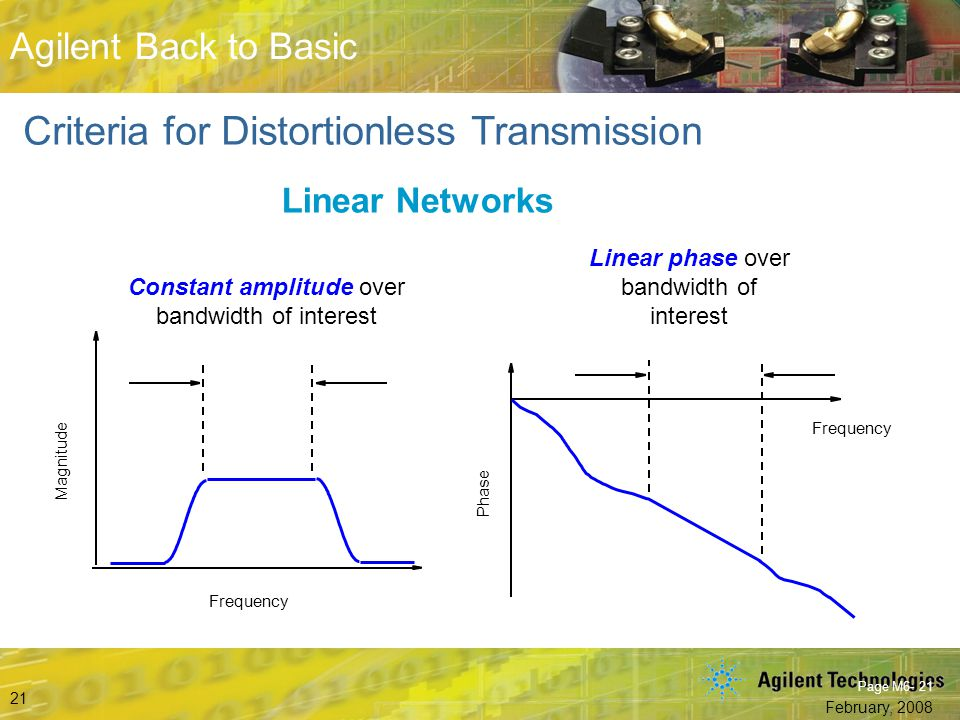 Criteria for Distortionless Transmission