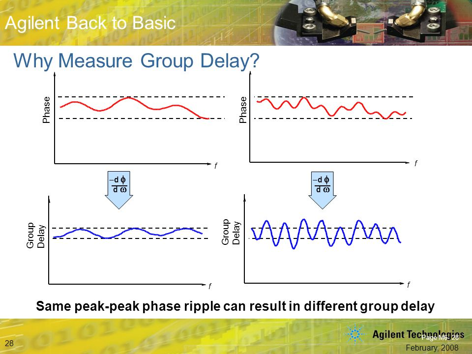 Why Measure Group Delay