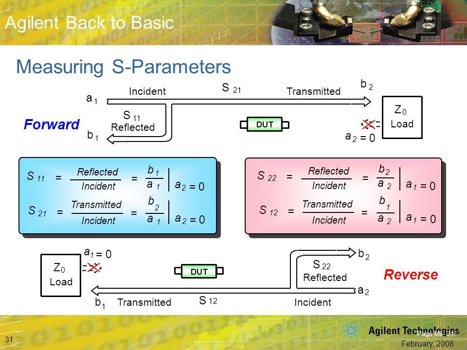 Measuring S-Parameters