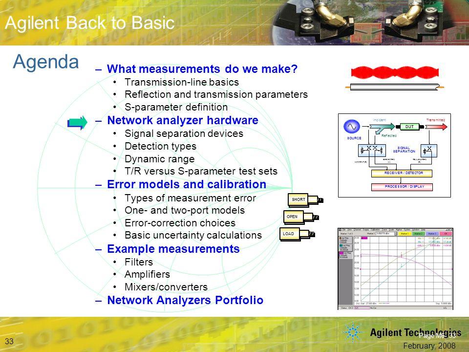Agenda What measurements do we make Network analyzer hardware