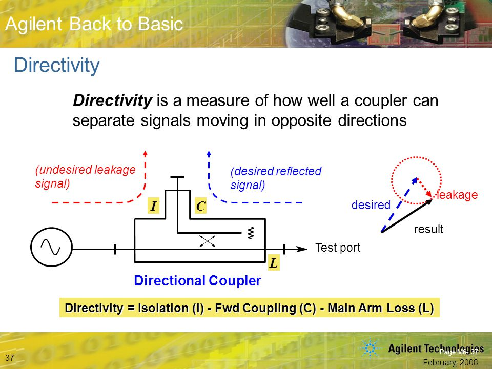 Directivity = Isolation (I) - Fwd Coupling (C) - Main Arm Loss (L)