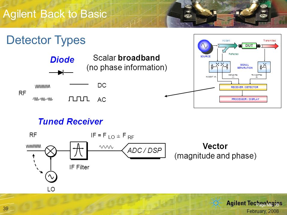 Scalar broadband (no phase information)