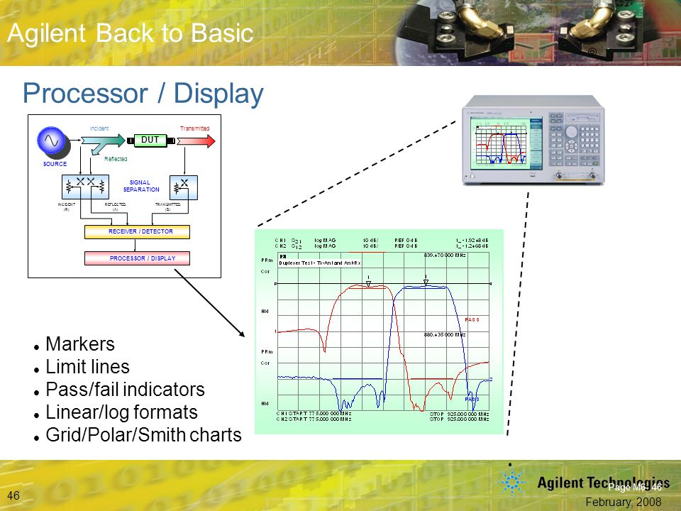 Processor / Display Markers Limit lines Pass/fail indicators