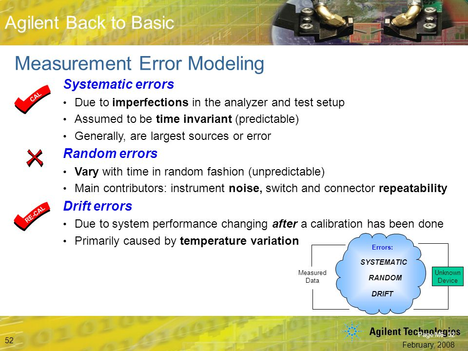 Measurement Error Modeling