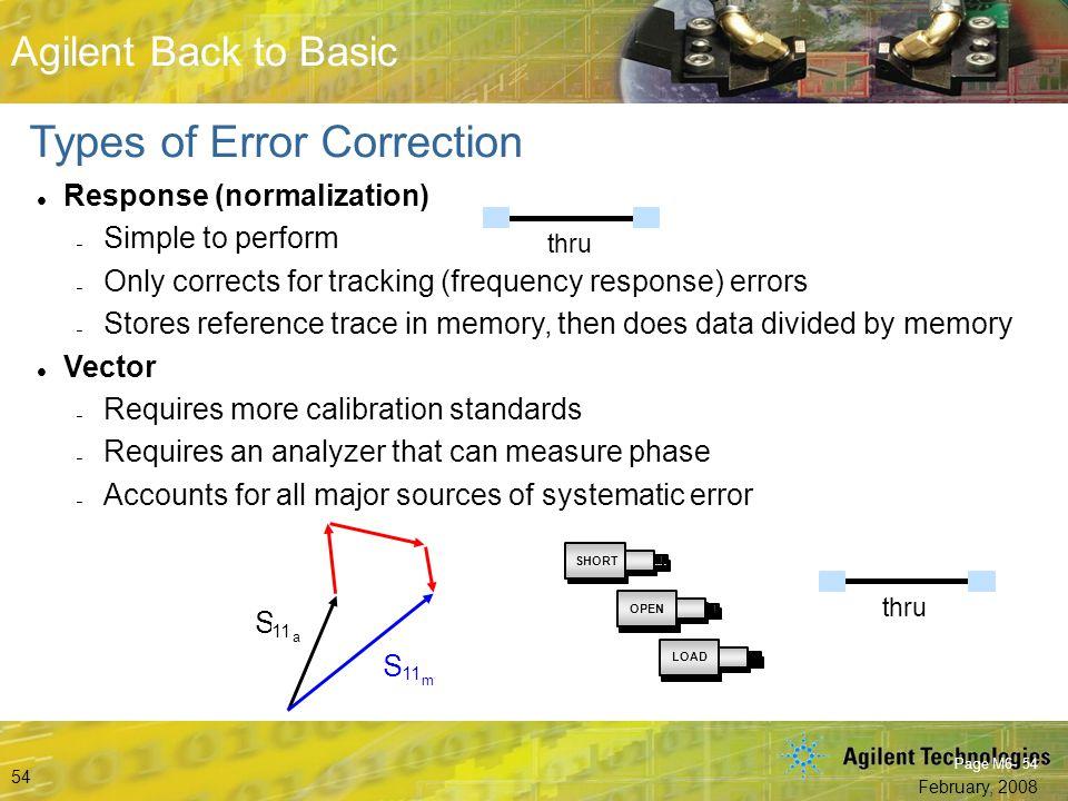 Types of Error Correction