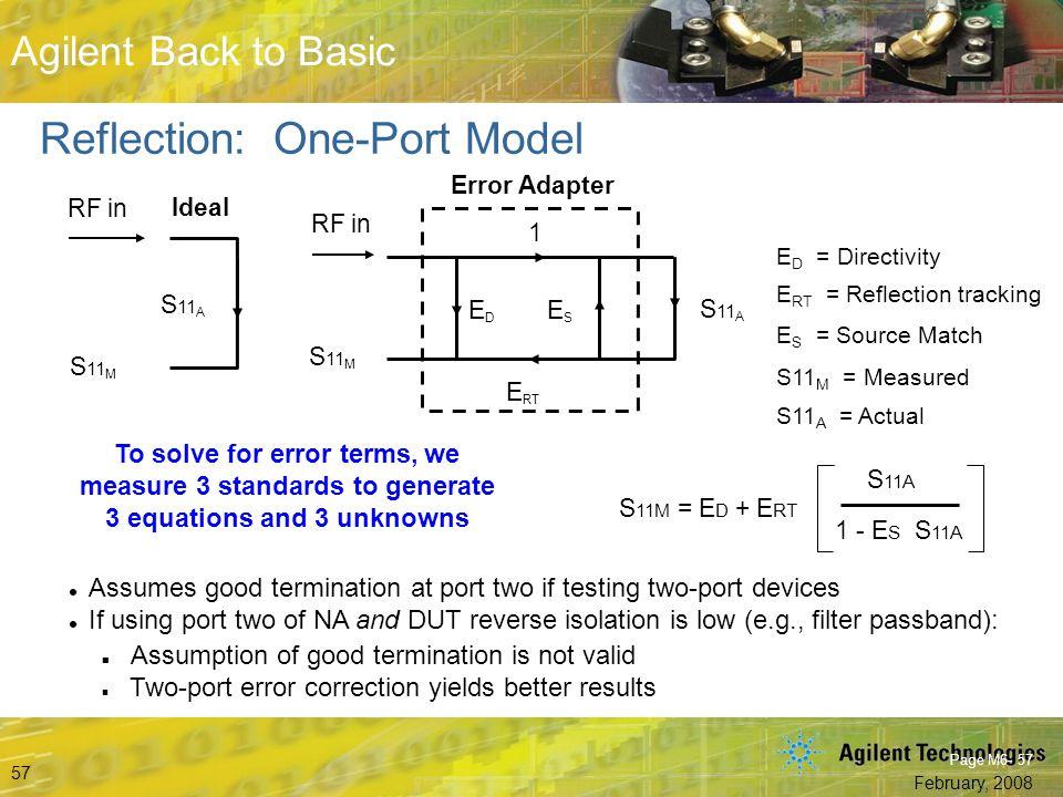 Reflection: One-Port Model