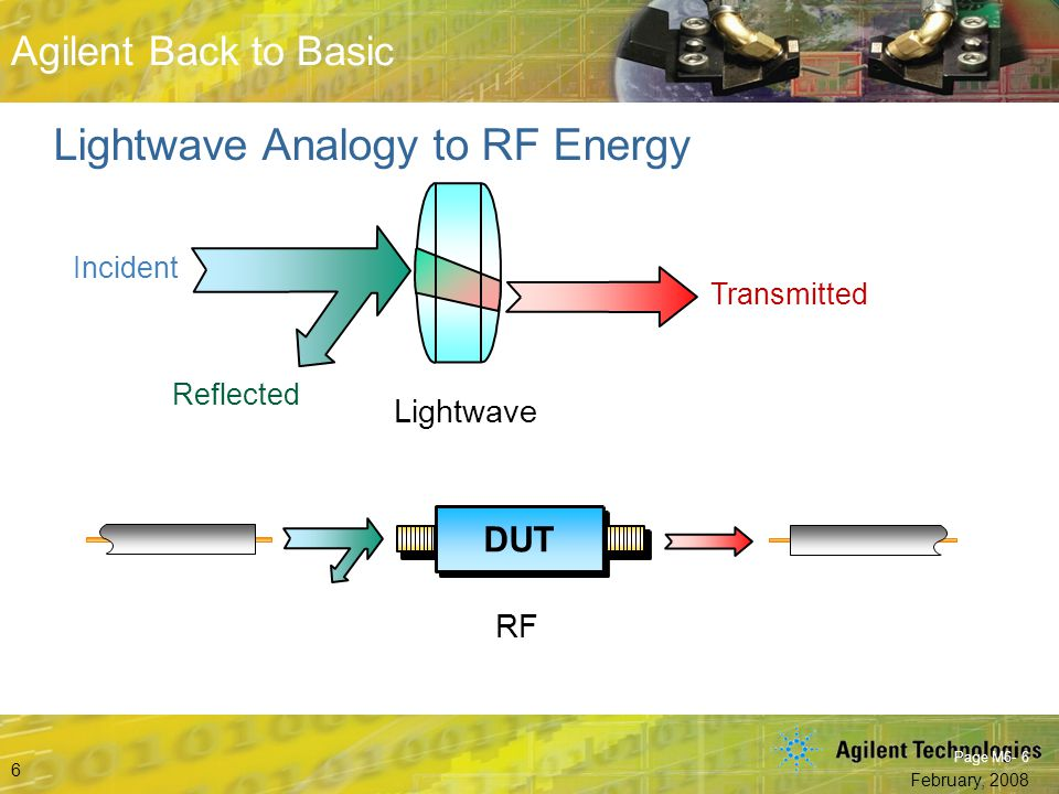 Lightwave Analogy to RF Energy
