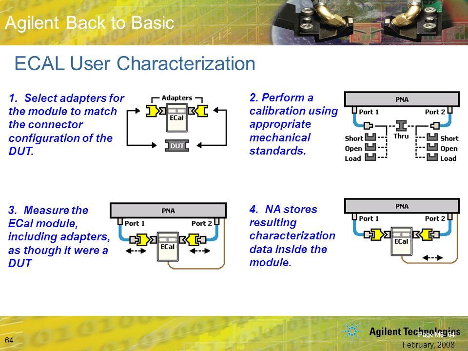 ECAL User Characterization