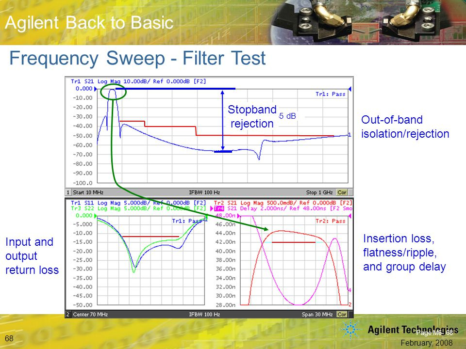 Frequency Sweep - Filter Test