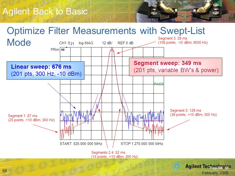 Optimize Filter Measurements with Swept-List Mode