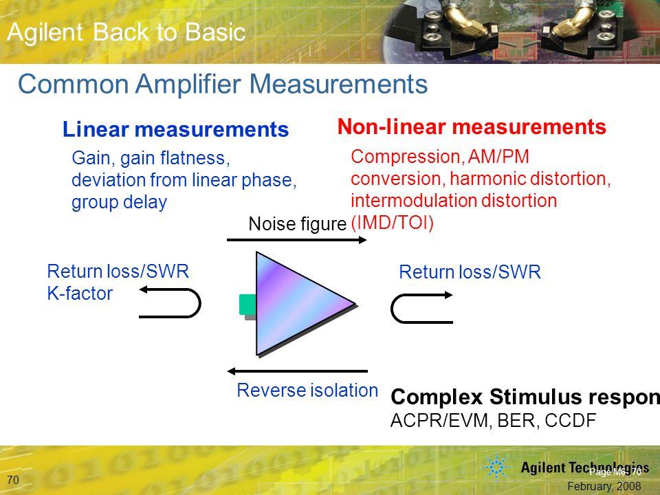 Common Amplifier Measurements