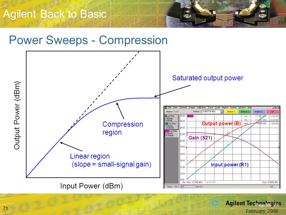 Power Sweeps - Compression
