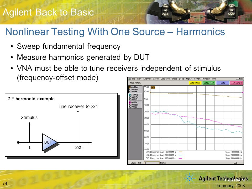 Nonlinear Testing With One Source – Harmonics