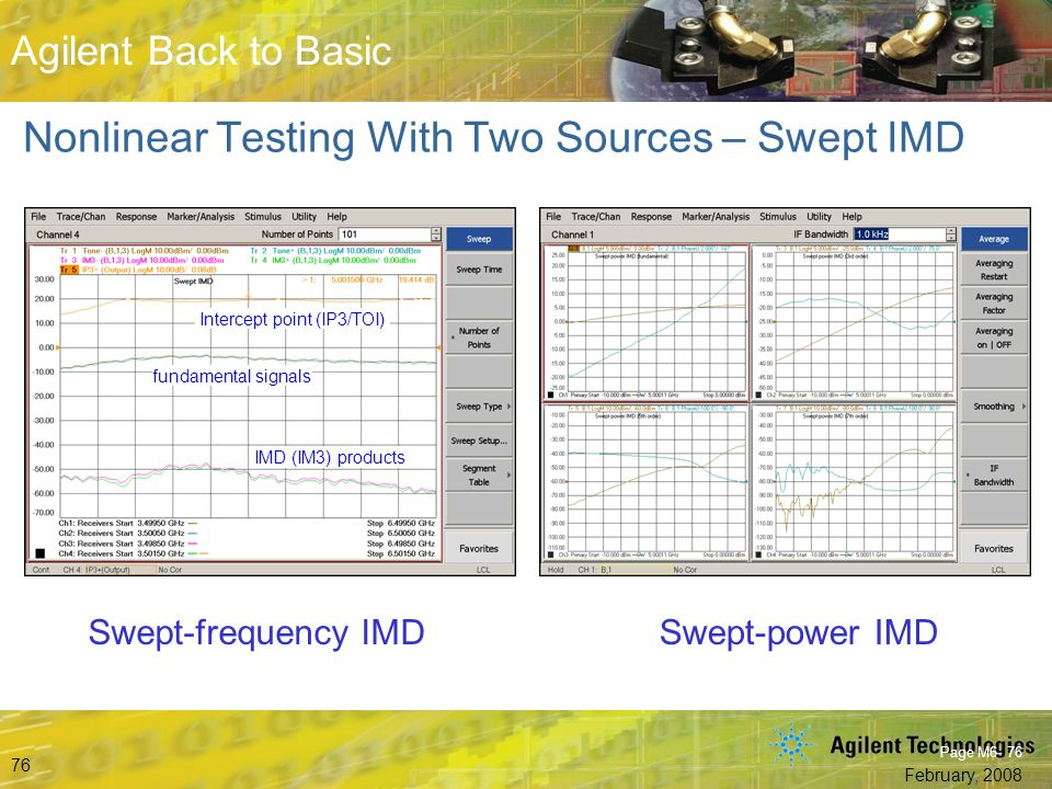Nonlinear Testing With Two Sources – Swept IMD