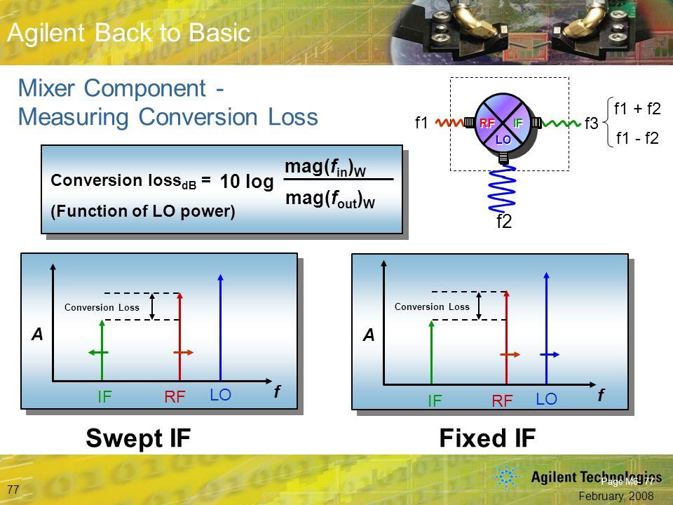 Mixer Component - Measuring Conversion Loss