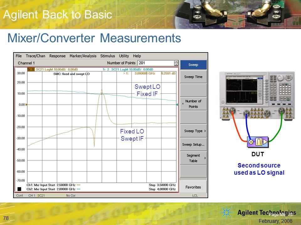 Mixer/Converter Measurements