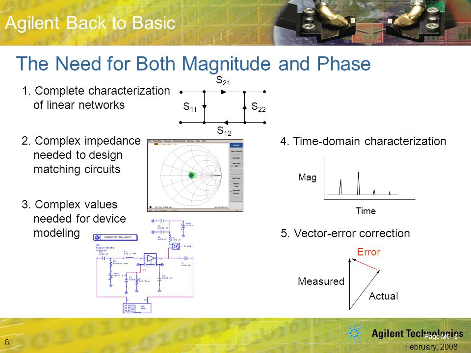 The Need for Both Magnitude and Phase