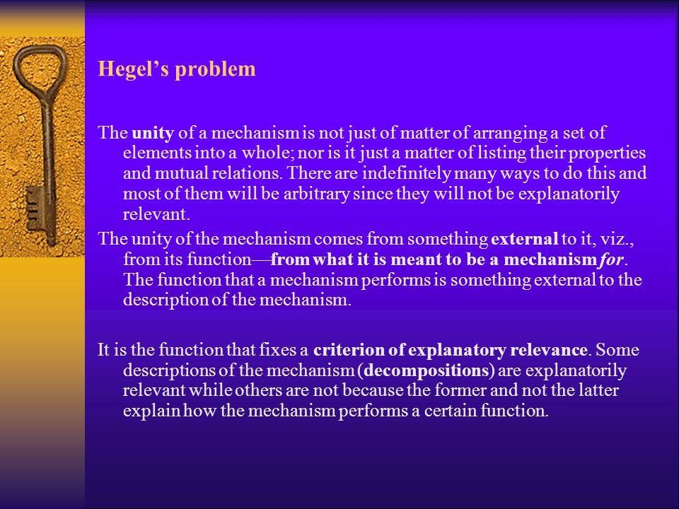 Hegel's problem