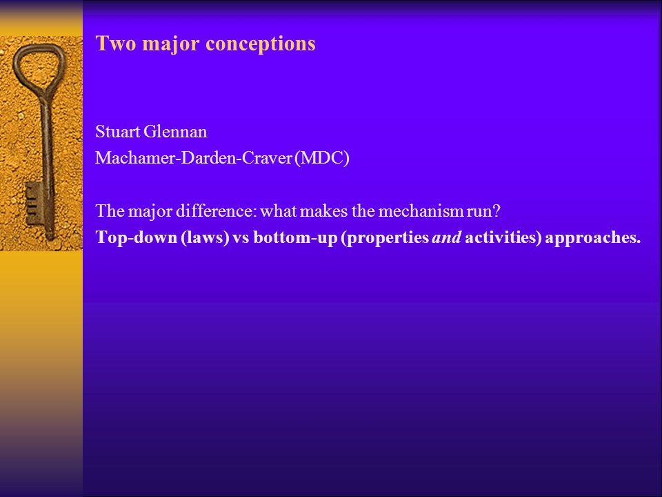 Two major conceptions Stuart Glennan Machamer-Darden-Craver (MDC)