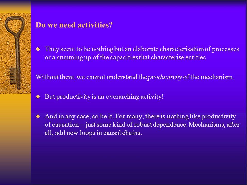 Do we need activities