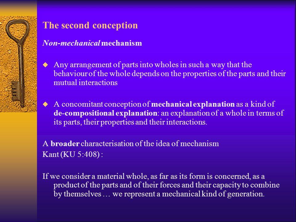 The second conception Non-mechanical mechanism