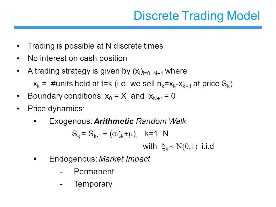 Discrete Trading Model