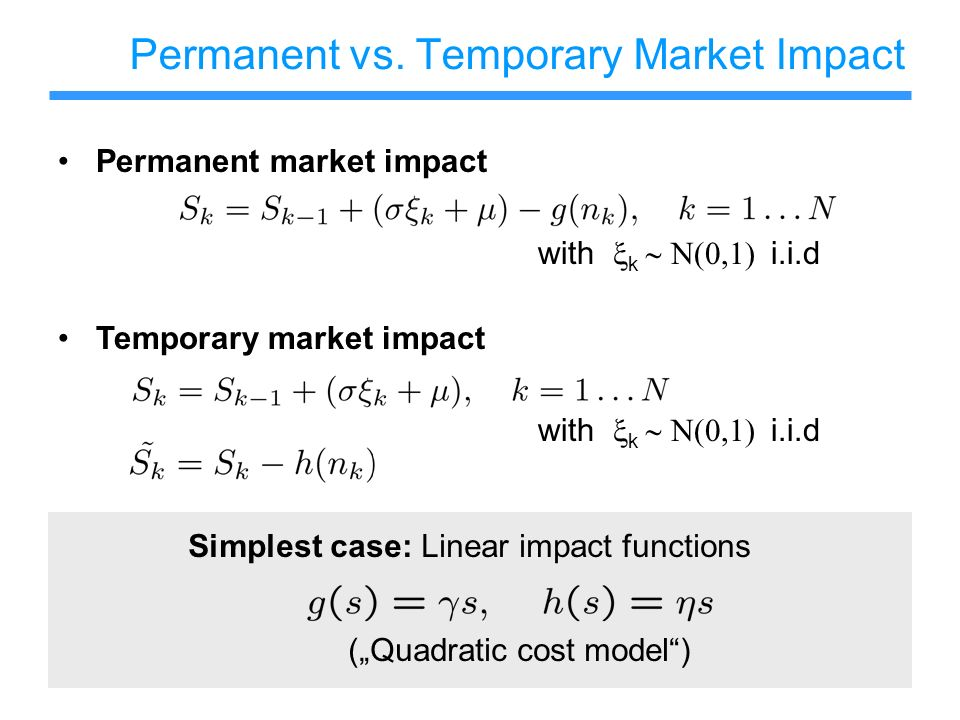 Permanent vs. Temporary Market Impact