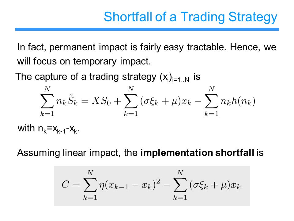Shortfall of a Trading Strategy