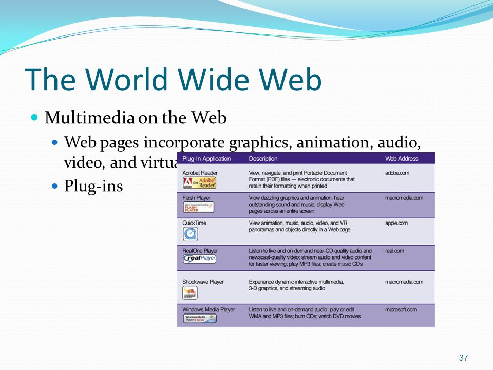 The World Wide Web Multimedia on the Web