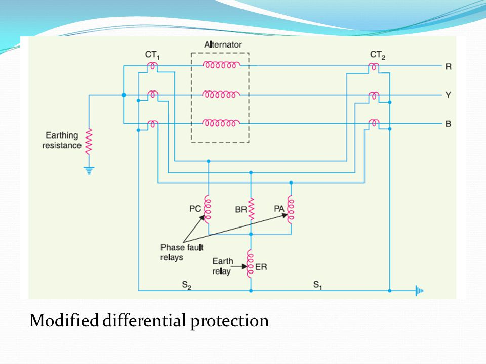 Modified differential protection