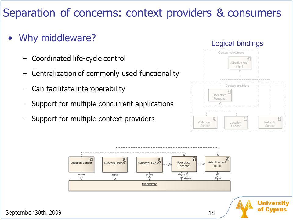 Separation of concerns: context providers & consumers