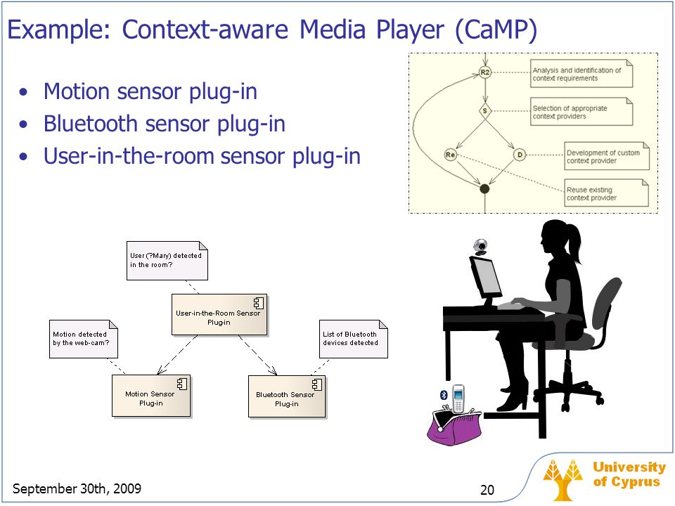 Example: Context-aware Media Player (CaMP)