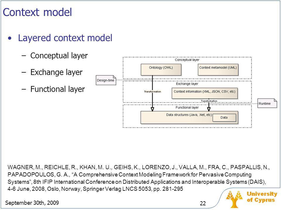 Context model Layered context model Conceptual layer Exchange layer