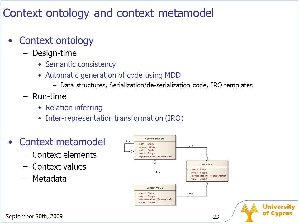 Context ontology and context metamodel