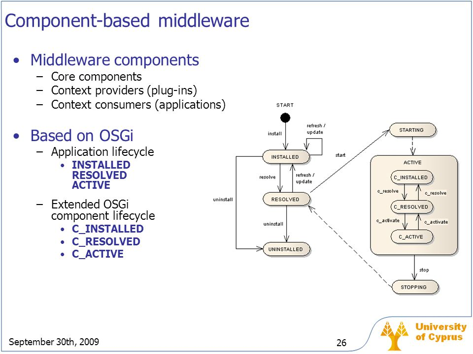 Component-based middleware